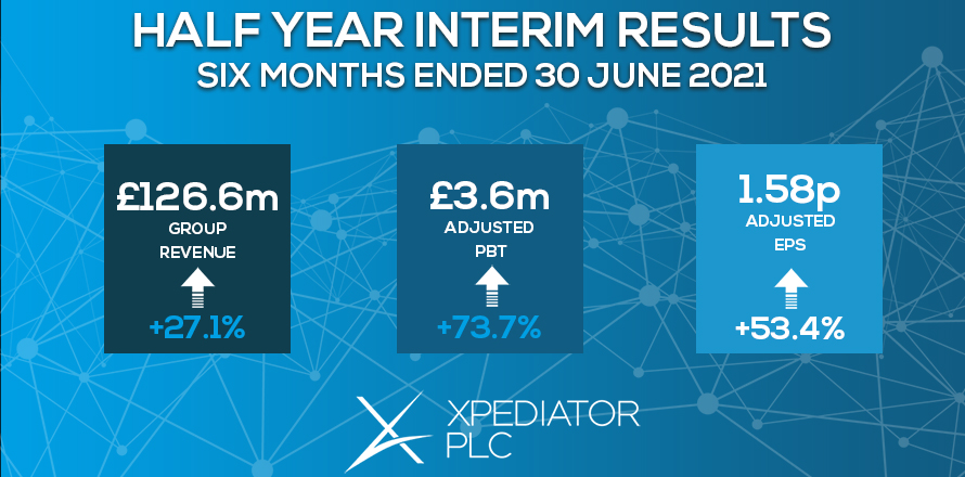 Half year results image